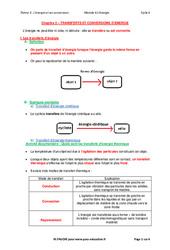 Transferts et conversions d'énergie – Cours : 1ere Secondaire