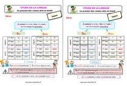 Le présent des verbes être et avoir – Étude de la langue – Cours, Leçon : 3eme Primaire