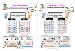 Présent des verbes être et avoir – Étude de la langue – Cours, Leçon : 2eme Primaire