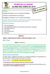 Le futur des verbes en – er/ – ir – Étude de la langue – Fiche de préparation : 3eme Primaire