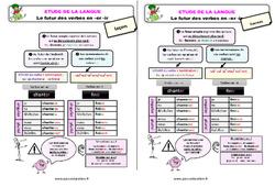 Le futur des verbes en – er/ – ir – Étude de la langue – Cours, Leçon : 3eme Primaire
