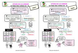 Le futur des verbes en – er – Étude de la langue – Cours, Leçon : 2eme Primaire