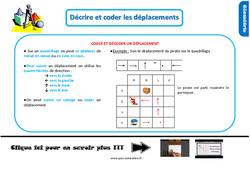 Leçon, trace écrite sur décrire et coder les déplacements au  : 2eme Primaire