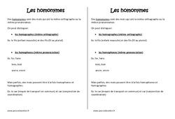 Homonymes – Cours, Leçon : 5eme Primaire