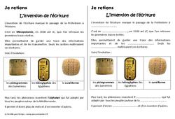 Invention de l'écriture – Cours, Leçon – Antiquité : 3eme Primaire