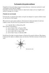 Boussole – Points cardinaux – Cours, Leçon – Sciences : 3eme, 4eme Primaire
