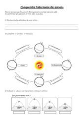 Comprendre l'alternance des saisons – Exercices – Sciences : 3eme, 4eme Primaire