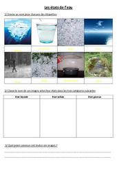 Exercice- Fiches Les états de l'eau : 3eme Primaire