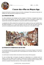 Essor des villes au Moyen Age – Exercices – Documentaire : 4eme Primaire