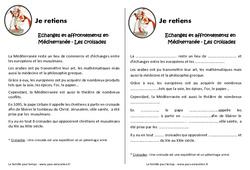 Croisades – Affrontements en Méditerranée – Cours, Leçon : 4eme Primaire