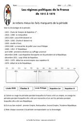 Chronologie – Régimes politiques de la France de 1815 à 1870 – Exercices : 5eme Primaire
