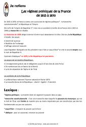 Régimes politiques de la France de 1815 à 1870 – Cours, Leçon : 5eme Primaire