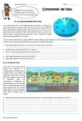 Consommer de l'eau – Exercices : 4eme Primaire