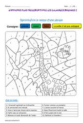 Passé, présent, futur – Coloriage magique : 3eme Primaire