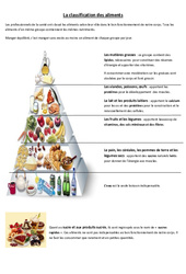 Classification des aliments – Exercices – Sciences : 3eme, 4eme, 5eme Primaire