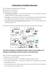 Alimentation – Cours, Leçon – Sciences : 3eme, 4eme, 5eme Primaire