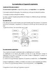 La respiration et l'appareil respiratoire – Cours, Leçon – Sciences : 4eme, 5eme Primaire