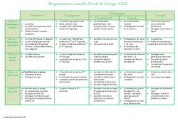 Etude de la langue – Programmation annuelle : 5eme Primaire