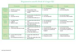 Etude de la langue – Programmation annuelle : 2eme Primaire