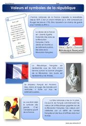 Valeurs et symboles de la république – Exercices : 4eme, 5eme Primaire
