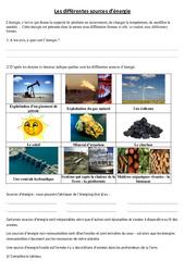 L'énergie – Exercices – Sciences : 4eme, 5eme Primaire