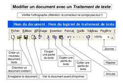 Traitement de texte – Informatique  : 3eme, 4eme, 5eme Primaire
