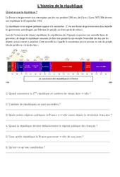 Qu'est – ce que la république – La république – Documents, questions, corrigé : 4eme, 5eme Primaire