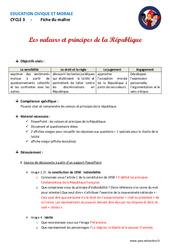 Valeurs et principes de la République – Fiche de préparation EMC : 4eme, 5eme Primaire