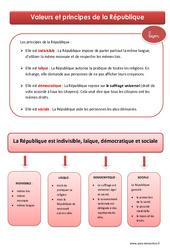 Valeurs et principes de la République – Cours, Leçon – EMC : 4eme, 5eme Primaire