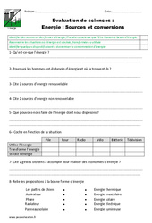 Energie – Sources et conversions – Examen Evaluation : 4eme, 5eme Primaire