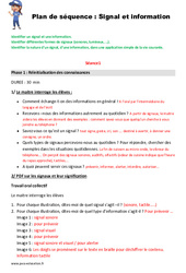 Signal et information – Fiche de préparation : 4eme, 5eme Primaire
