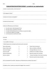 La mairie et ses représentants – Instruction civique – Examen Evaluation : 3eme, 4eme Primaire