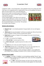 La nourriture – Food – Civilisation anglaise : 3eme, 4eme, 5eme Primaire