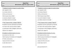 Déterminant, adjectif, sujet, verbe – Exercices – Comment les identifier : 2eme Primaire