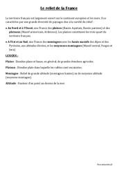 Relief de la France – Géographie – Cours, Leçon : 3eme, 4eme Primaire