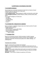Le relief français- Fiches Les montagnes – Cours, Leçon : 3eme, 4eme Primaire