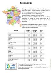 Les régions – Document, questions, correction : 3eme Primaire
