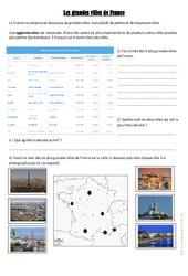 Les grandes villes de France – Exercices : 3eme, 4eme Primaire