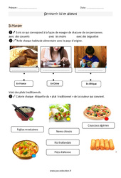 Manger – Se nourrir ici et ailleurs – Exercices : 2eme Primaire