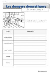 Risques dans la cuisine – Exercices sur les dangers domestiques : 4eme, 5eme Primaire