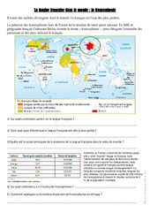 La langue française dans le monde – La francophonie – Exercices : 4eme, 5eme Primaire