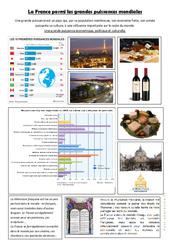 La France parmi les grandes puissances mondiales – Exercices géographie : 4eme, 5eme Primaire