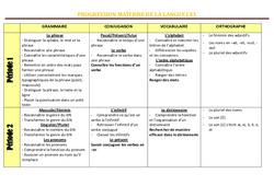 Maîtrise de la langue – Progression – programmation : 2eme Primaire