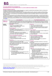 Programmes école primaire – B.O – Bulletin officiel : Primaire – Cycle Fondamental