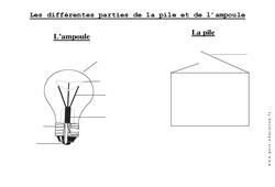 Pile – Ampoule – Exercices – La matière – Sciences : 2eme Primaire