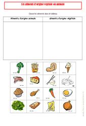 Aliments d'origine animale – végétale – Exercices – Alimentation – Découverte du monde : 2eme Primaire