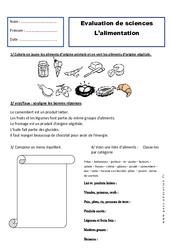 Alimentation – Examen Evaluation : 2eme Primaire