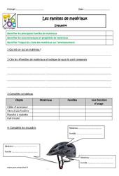 Familles de matériaux – Examen Evaluation : 4eme, 5eme Primaire