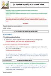 Plante verte – Matière organique – Fiche de préparation : 4eme, 5eme Primaire