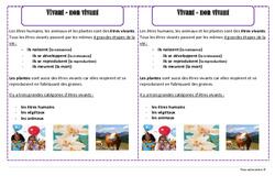 Vivant – Non vivant – Cours, Leçon : 2eme Primaire